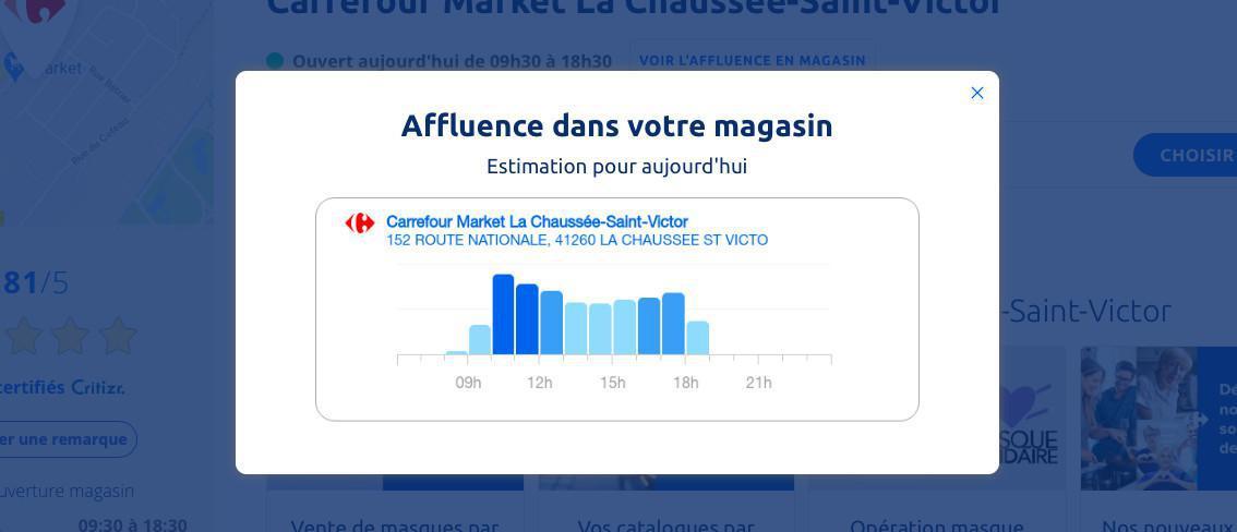 Carrefour affiche leurs heures creuses de ses magasins