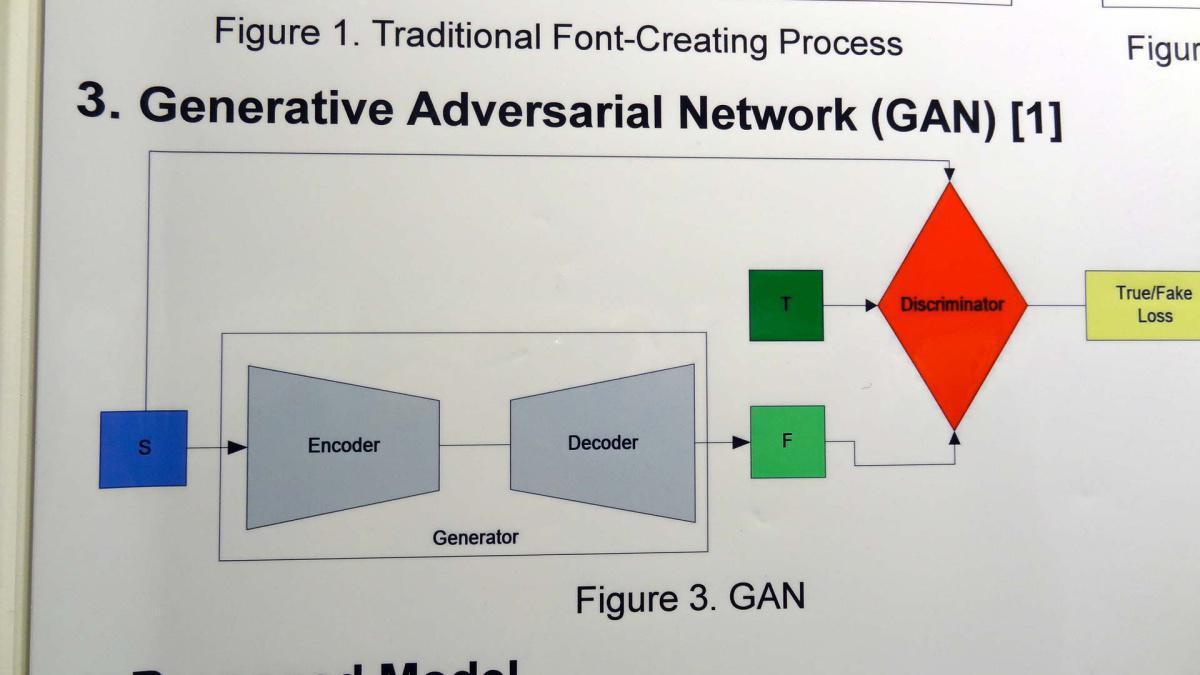17. Reti antagoniste generative per il trasferimento dei caratteri cinesi in font