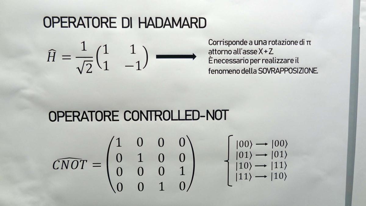 20. Quantum calculator - Investigating how a quantum computer works through simulation