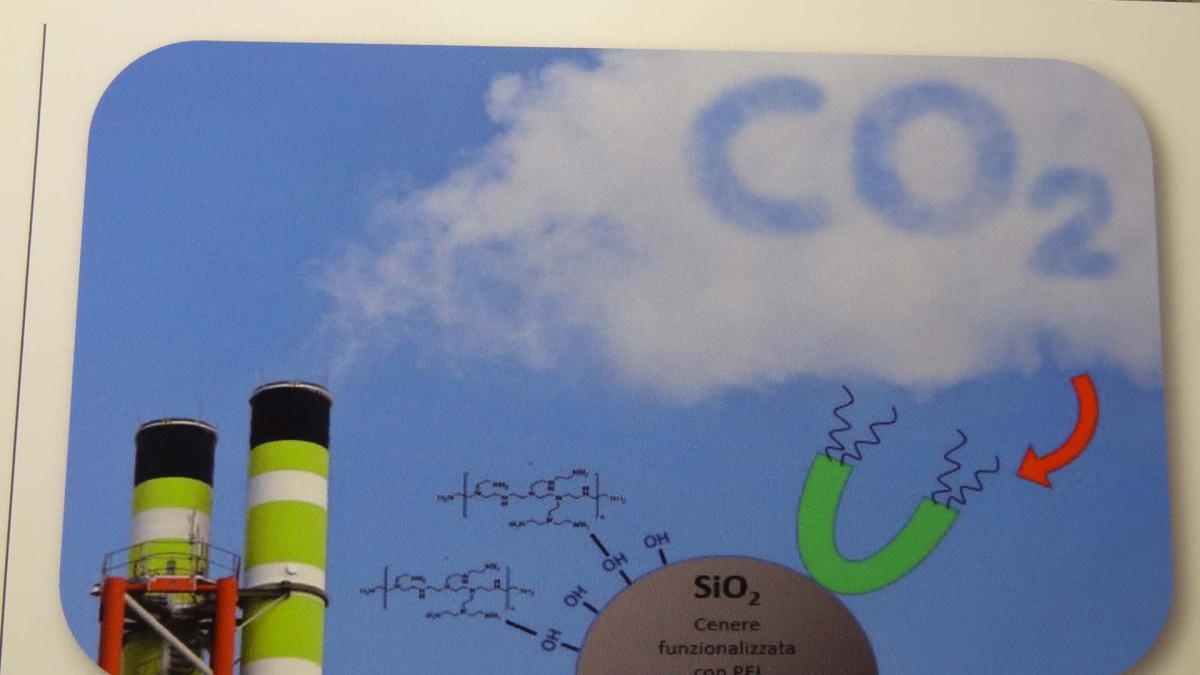 30. RICE.R.CO 2: materiali grezzi dagli scarti del riso per la cattura della CO2
