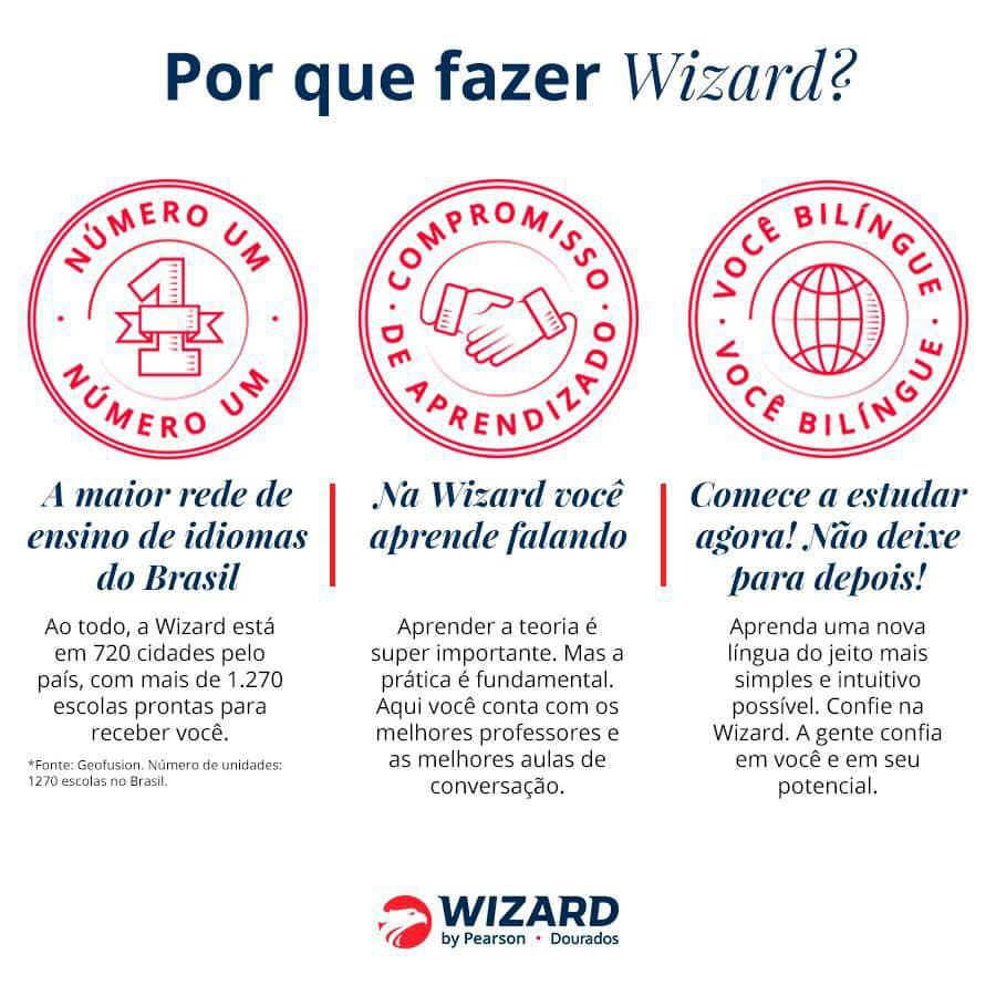 Wizard Santa Maria