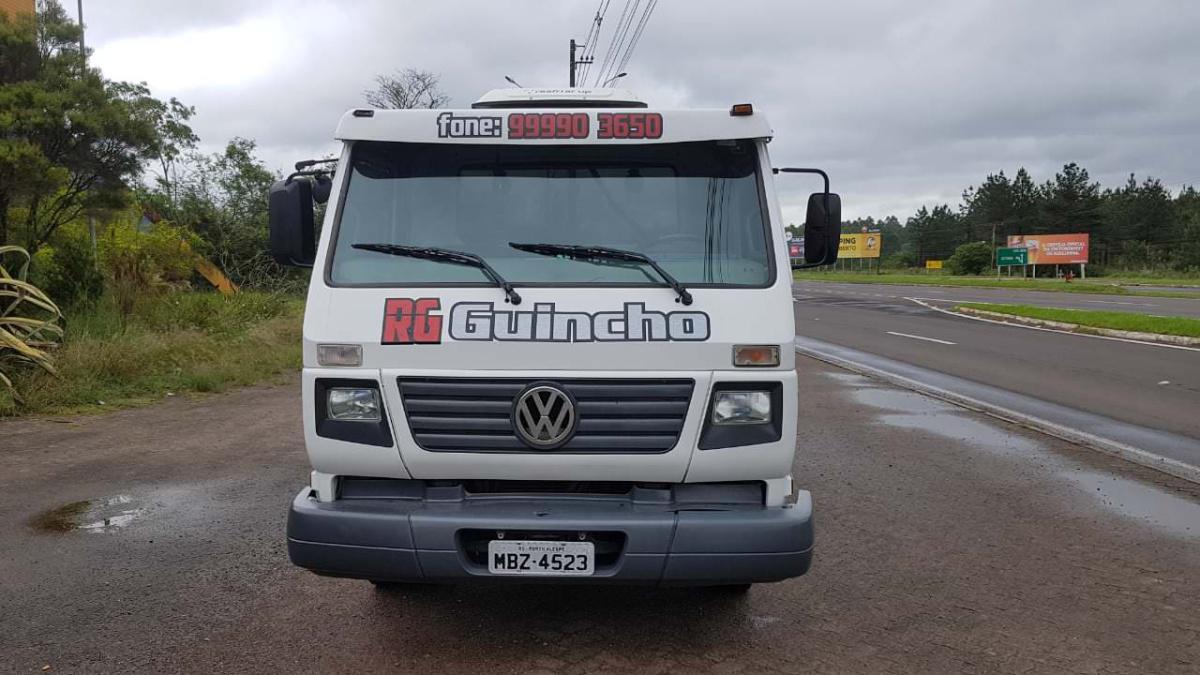 RG Guincho