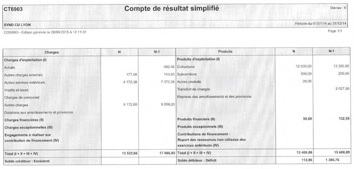 Comptes 2014 du syndicat CFTC de la communauté urbaine du Grand-Lyon
