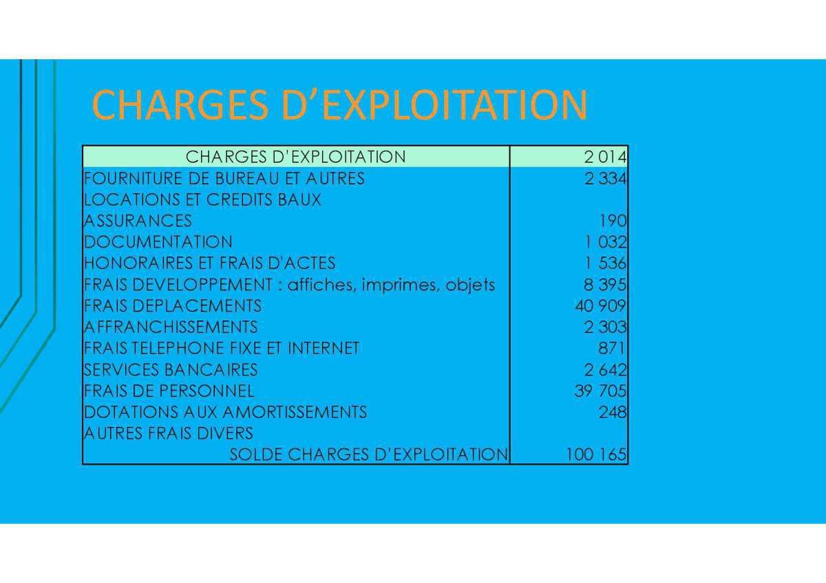 Comptes SPASDIS-CFTC 2014