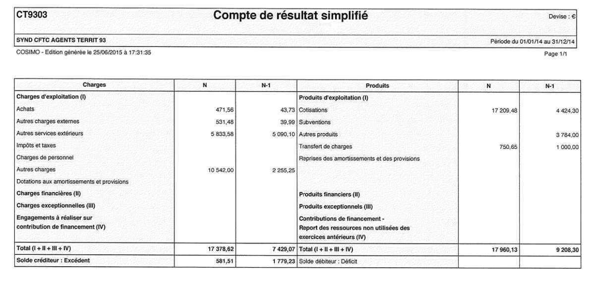 Comptes financiers du syndicat CFTC de Seine-Saint-Denis (exercice 2014)