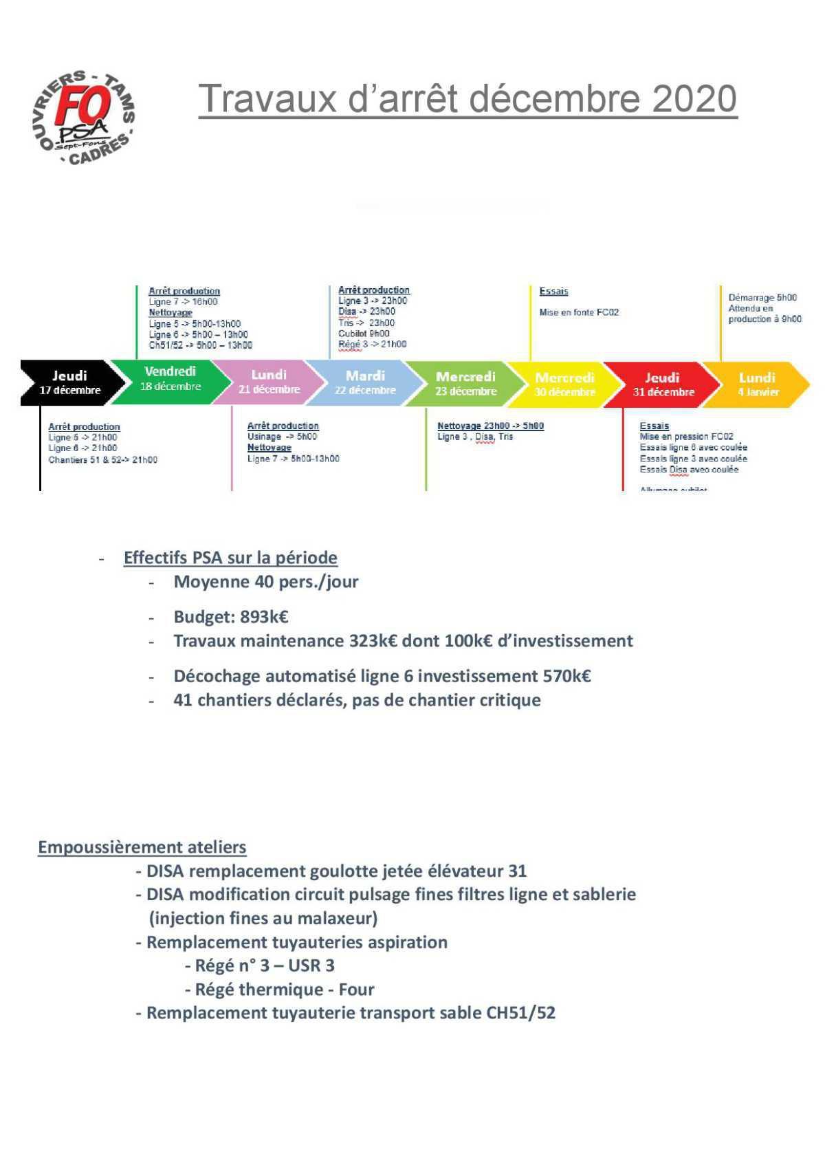 Reunion CSSCT présentation des travaux de Décembre 2020