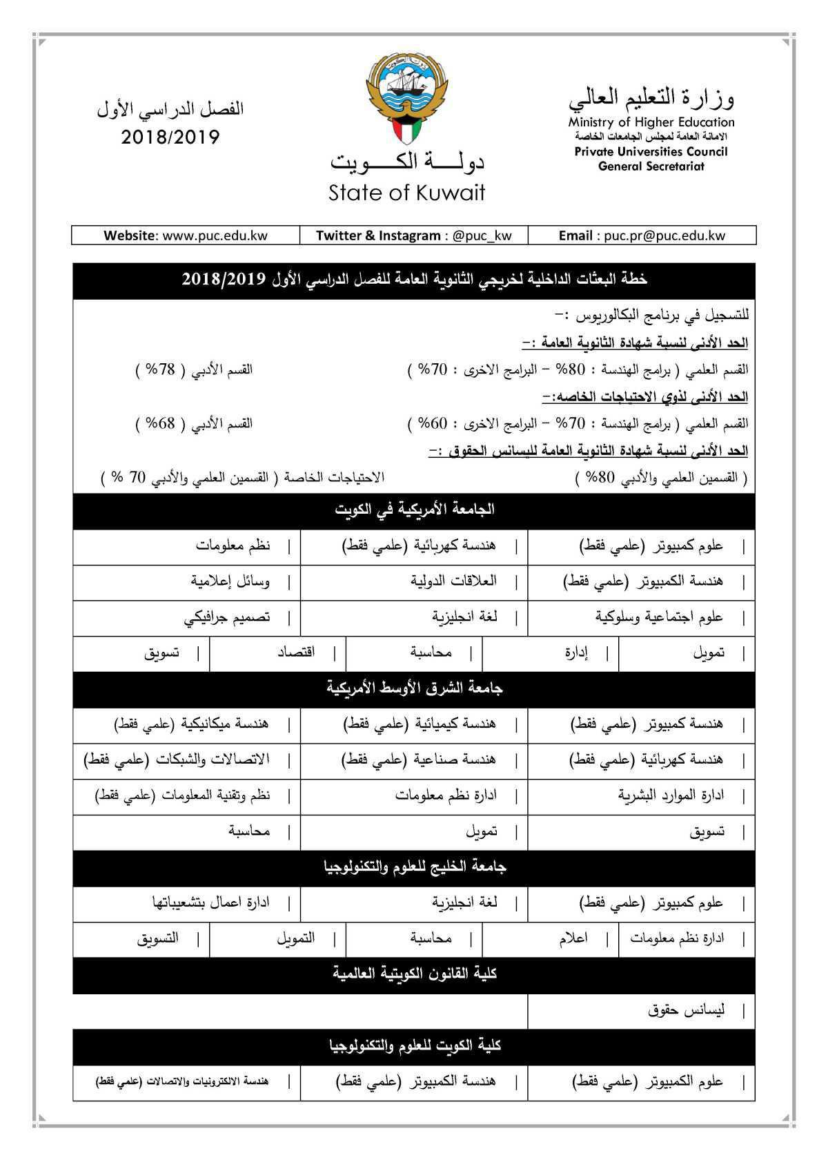 خطة البعثات الداخلية للفصل الأول السنة الدراسية 2019/2018