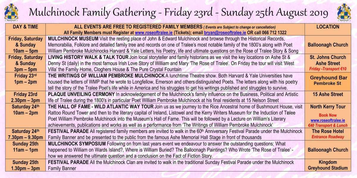 Fri, Sat & Sun - Mulchinock Family Gathering