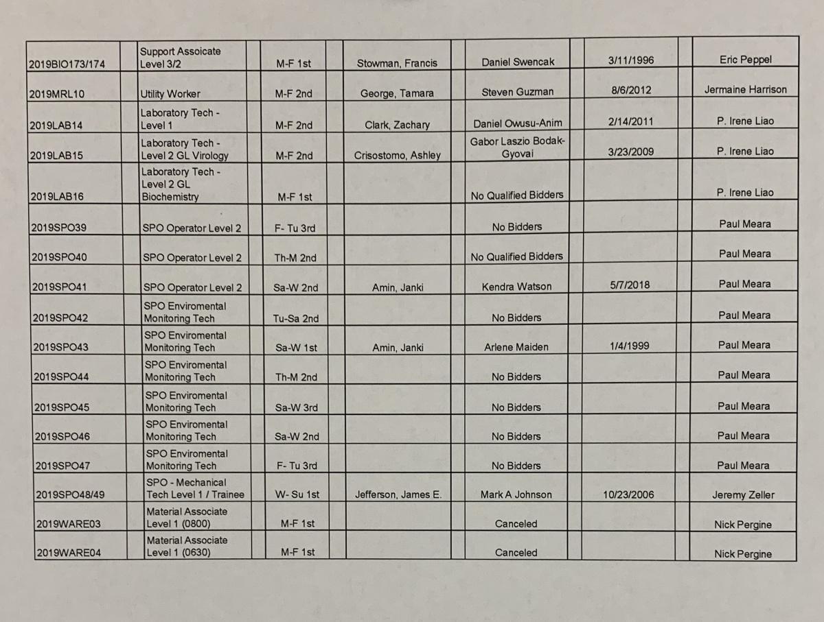 December Job Filled List.