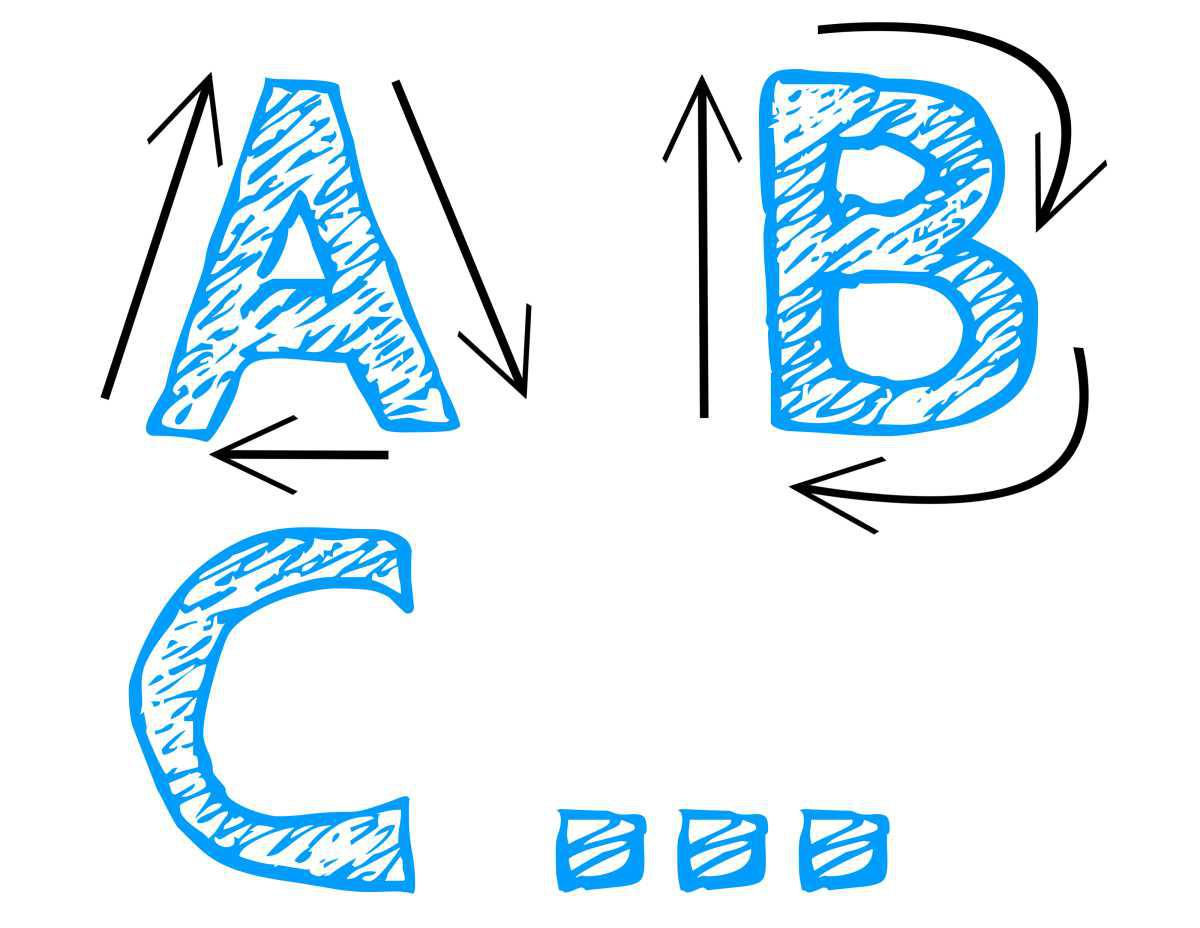A, B, C, D, E, F...