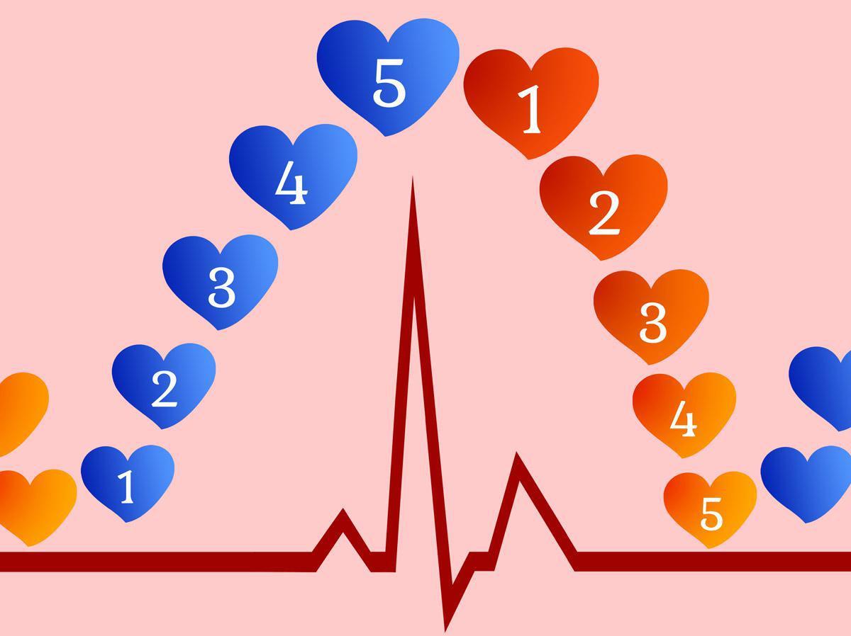 Cohérence cardiaque 5 + 5 (Exercice sous l'audio)