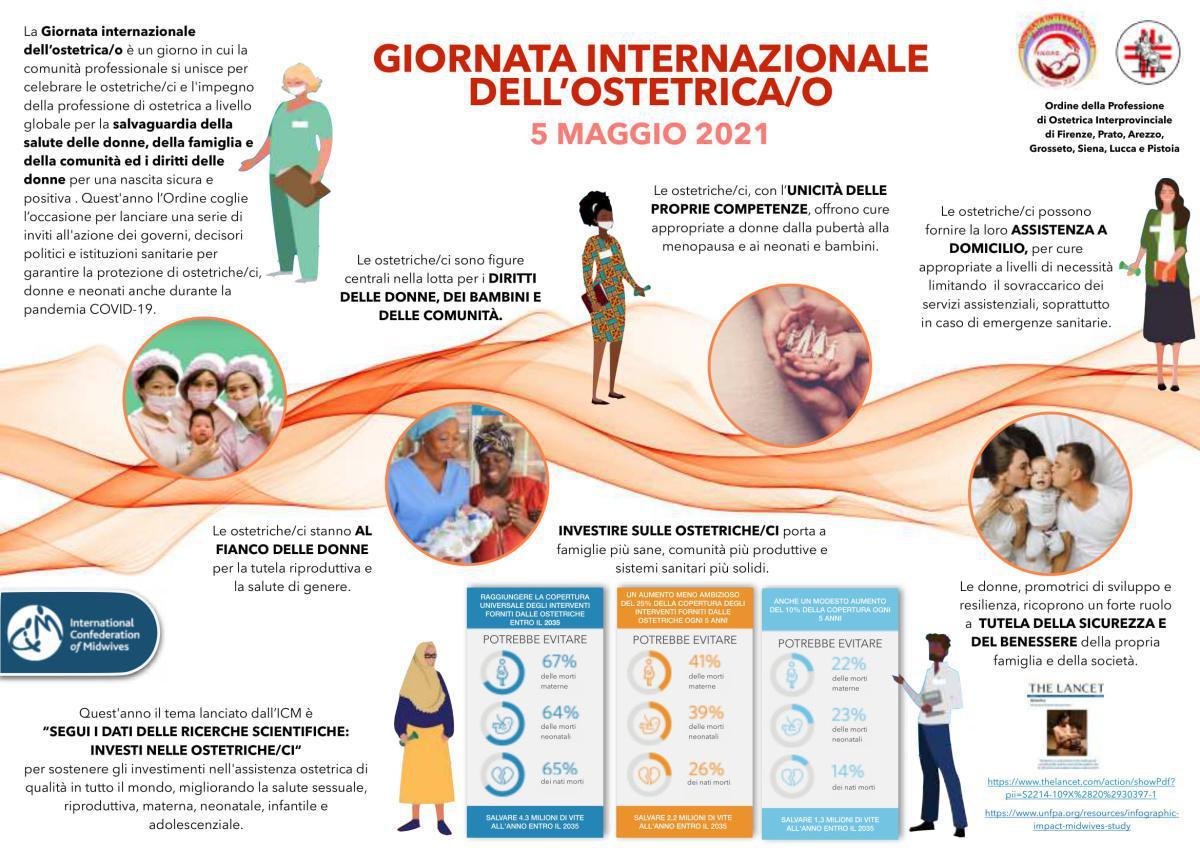 Poster per la Giornata Internazionale dell'Ostetrica 2021