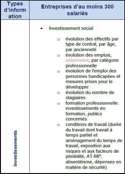 18. Base de Données Economiques et Sociales (BDES)