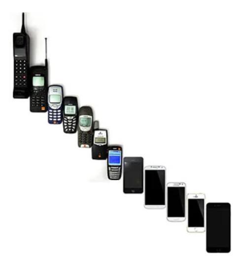Retro : IBM Simon, le 1er smartphone de l'histoire