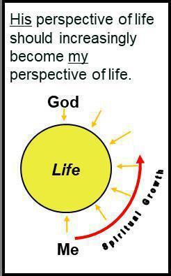 IDC #3 - Spiritual Transformation, NOT Behavior Manipulation