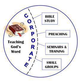 Consider Balanced Discipleship