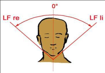 X-CARD 12: Ist Ihre Wirbelsäule fit ?