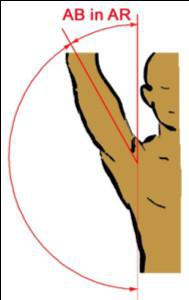 X-CARD 13: Ist Ihre Schulter fit ?