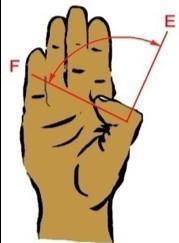 X-CARD 14: Sind Ihr Ellbogen und Ihre Hand fit ?