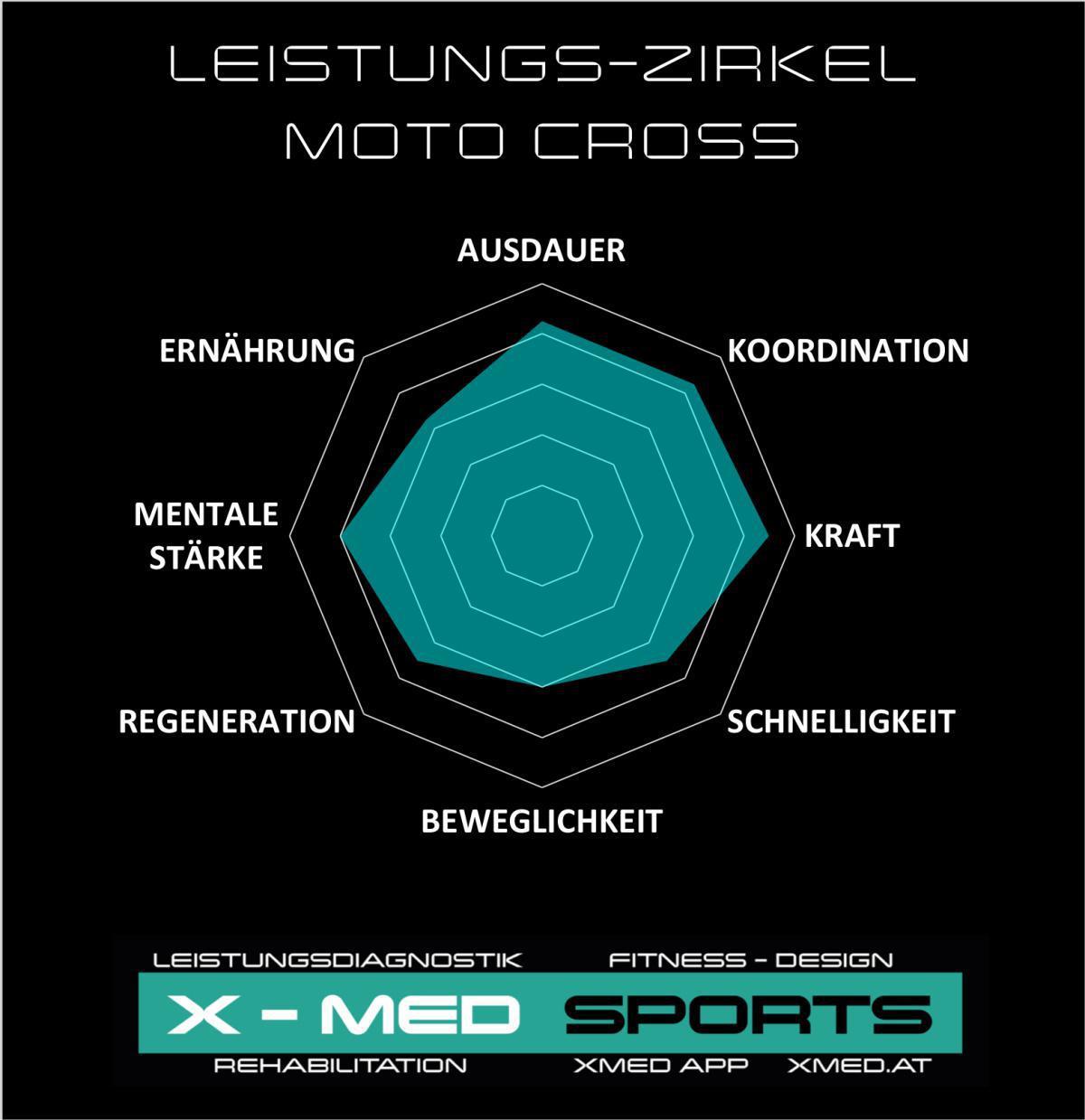 MotorsportMedizin