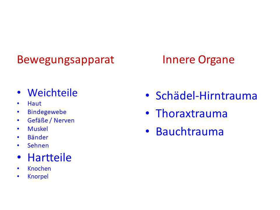Allgemeine Traumatologie