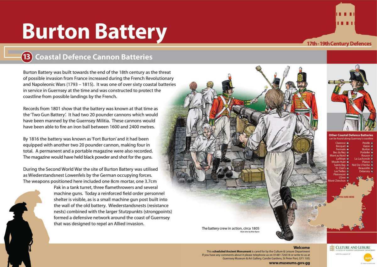 Burton Battery