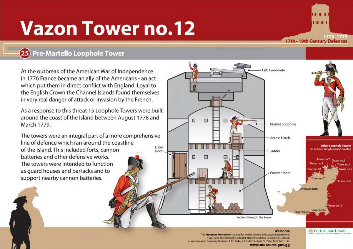 Vazon Bay Tower (Tower 12)