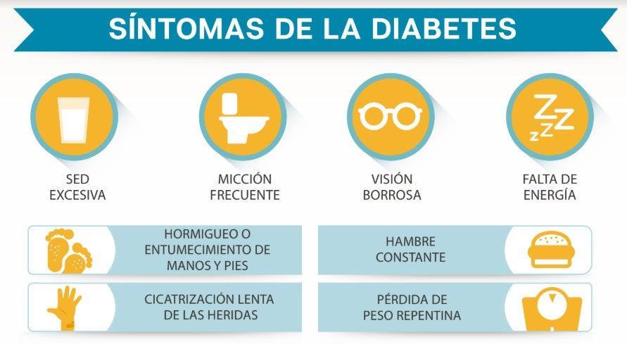 Perdida de vision repentina diabetes