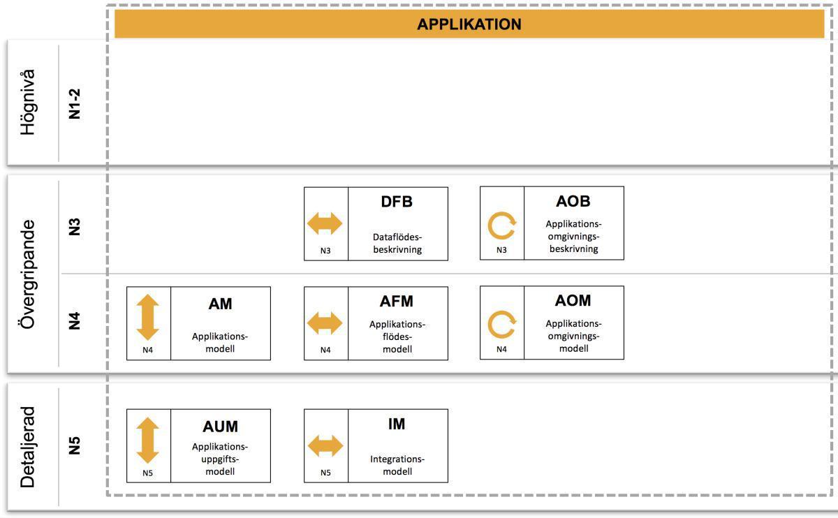T - Applikation