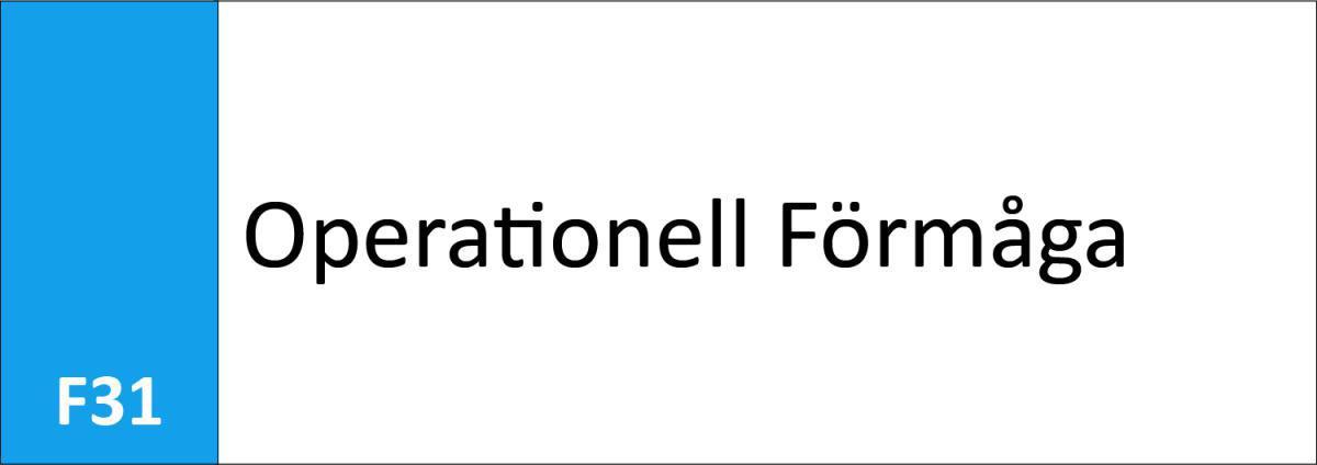 F31 Operationell förmåga