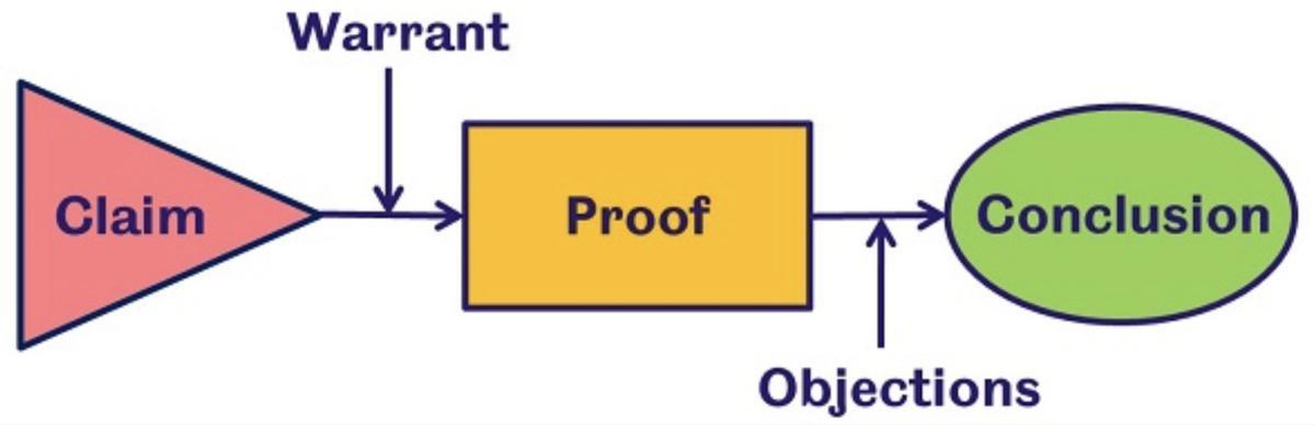 10 argument för att använda Prime Arch