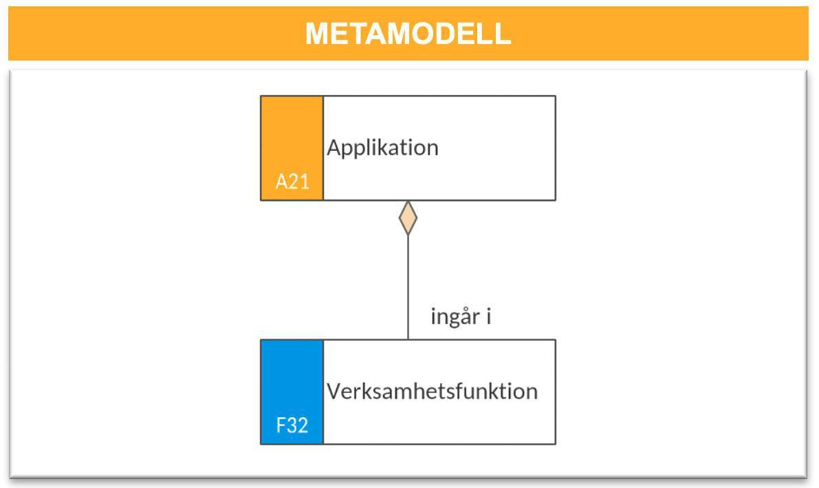 Logisk applikationsbeskrivning (LAB)