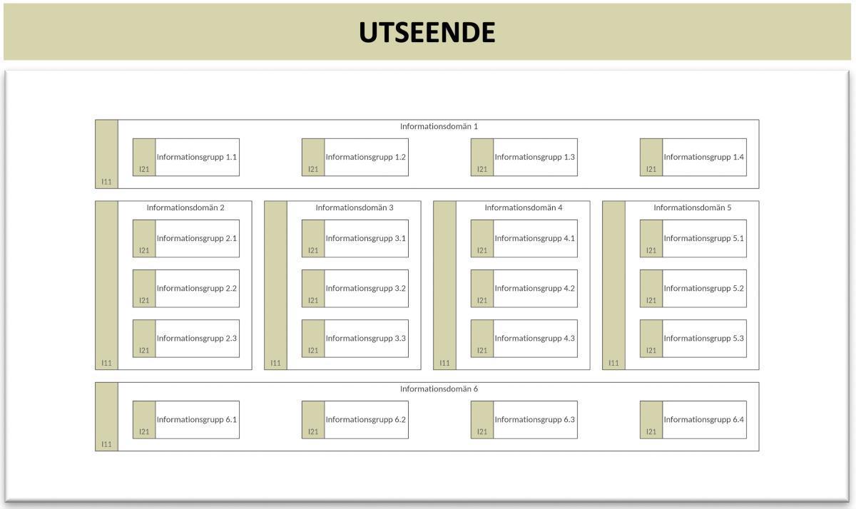 Informationskarta (InfK)