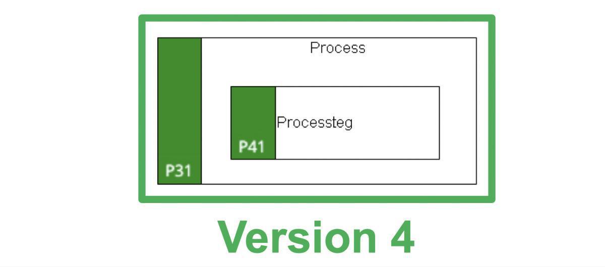 2019-08-23: Prime Arch for Sparx EA version 4.0 är här!