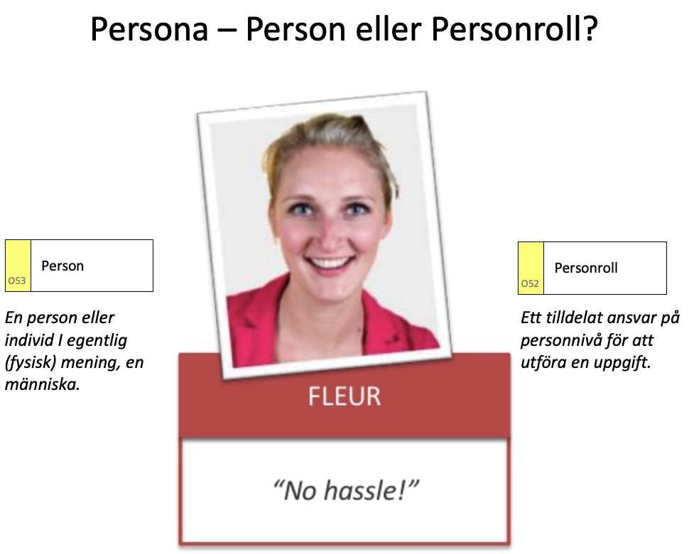 Modellera Personas