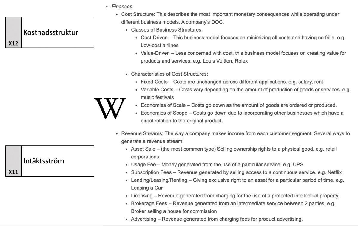 Osterwalders Business Model Canvas och Prime Arch
