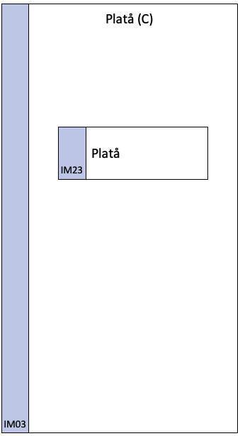 IM03 Platå (C)