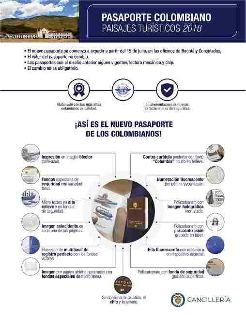 """El pasaporte colombiano gana reconocimiento por ser el """"más seguro del mundo"""""""