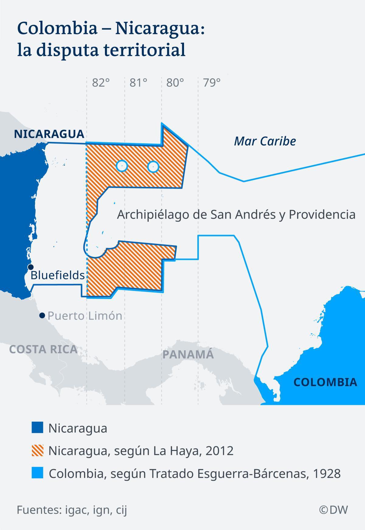 Minga, Escazú, y los 90.000 kilómetros cuadrados de nuestro mar caribe, regalados a Nicaragua hacen parte de la misma agenda que roba nuestra soberanía