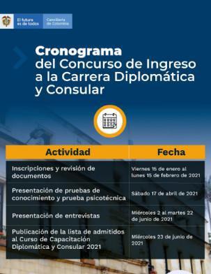 Concurso de Ingreso a la Carrera Diplomática