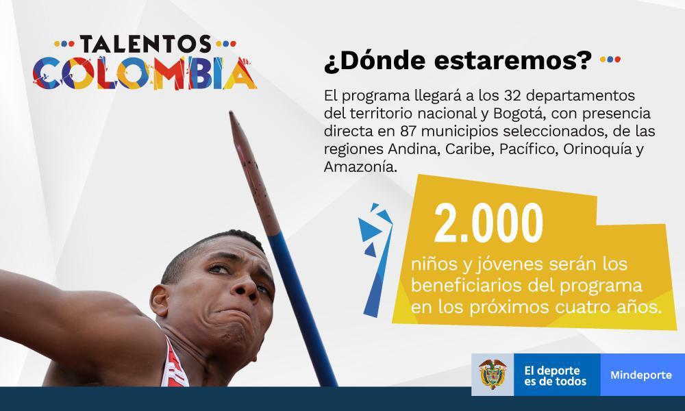 ¿Qué es talentos Colombia?