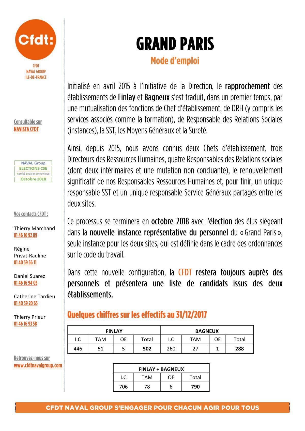 Etablissements Île-de-France, mode d'emploi