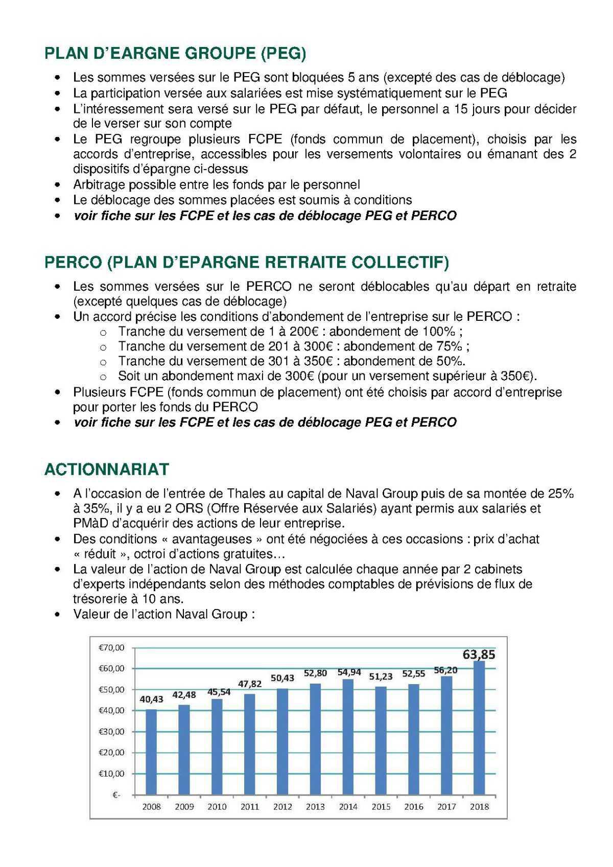 Epargne Salariale, intéressement, participation, PERCO, Actions