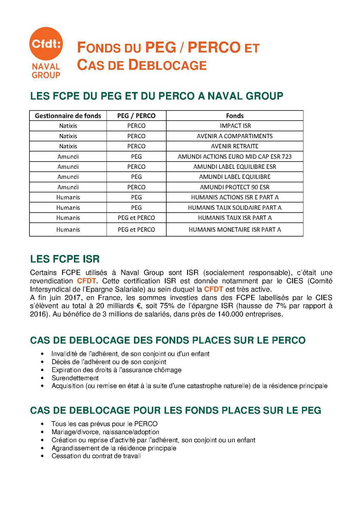 Les FCPE et les cas de déblocage du PEG et du PERCO