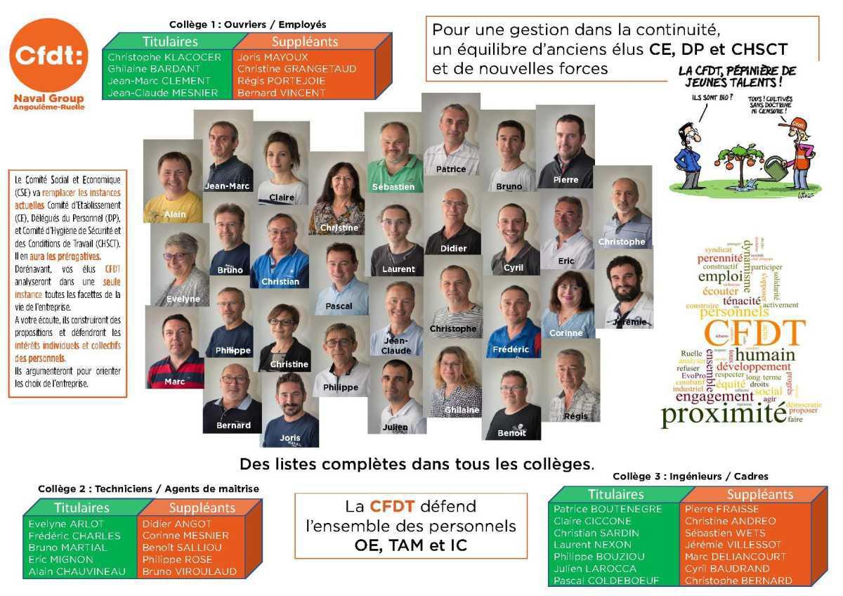 Elections CSE : présentation des candidates et candidats CFDT