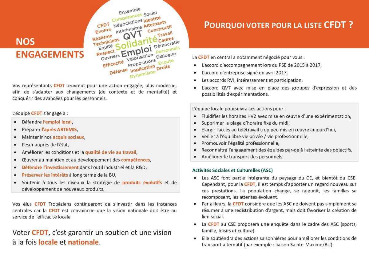 Présentation des candidates et candidats CFDT