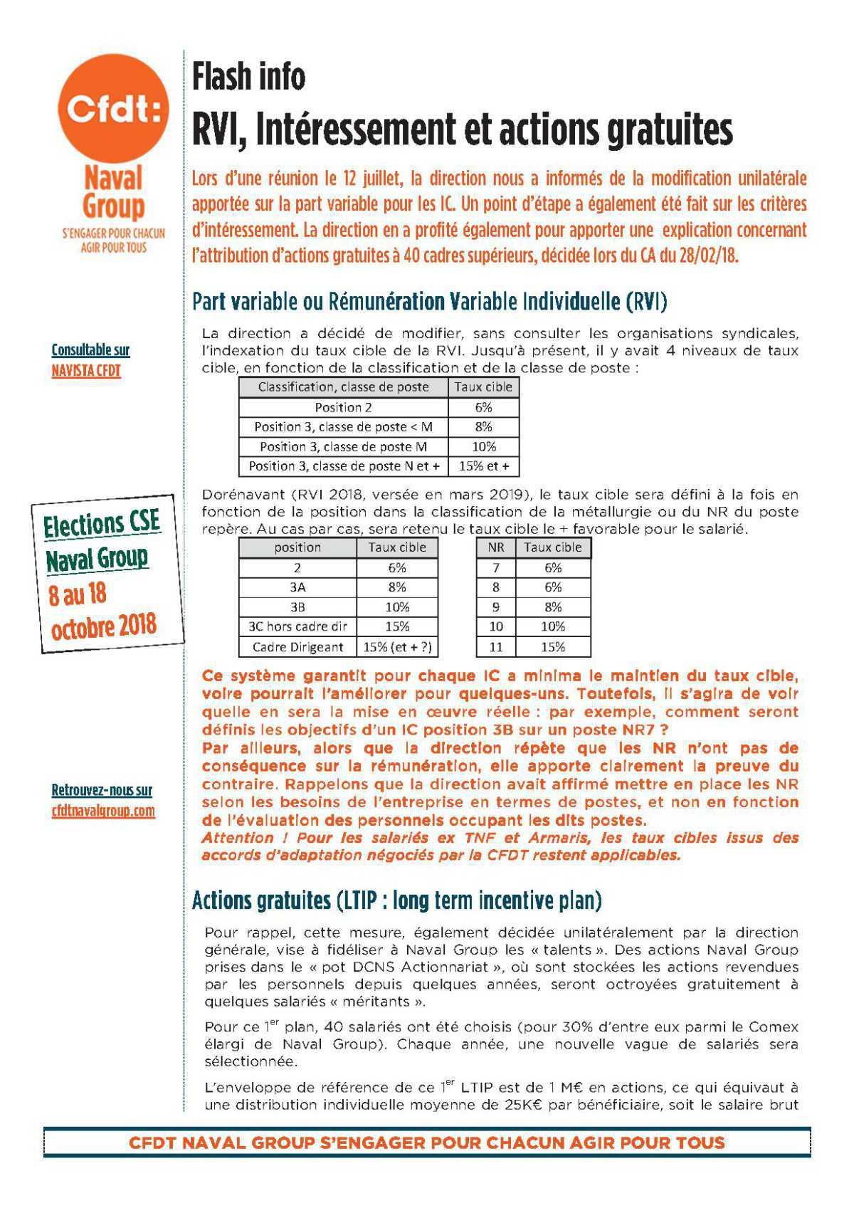 Flash info : RVI, Intéressement, Actions gratuites