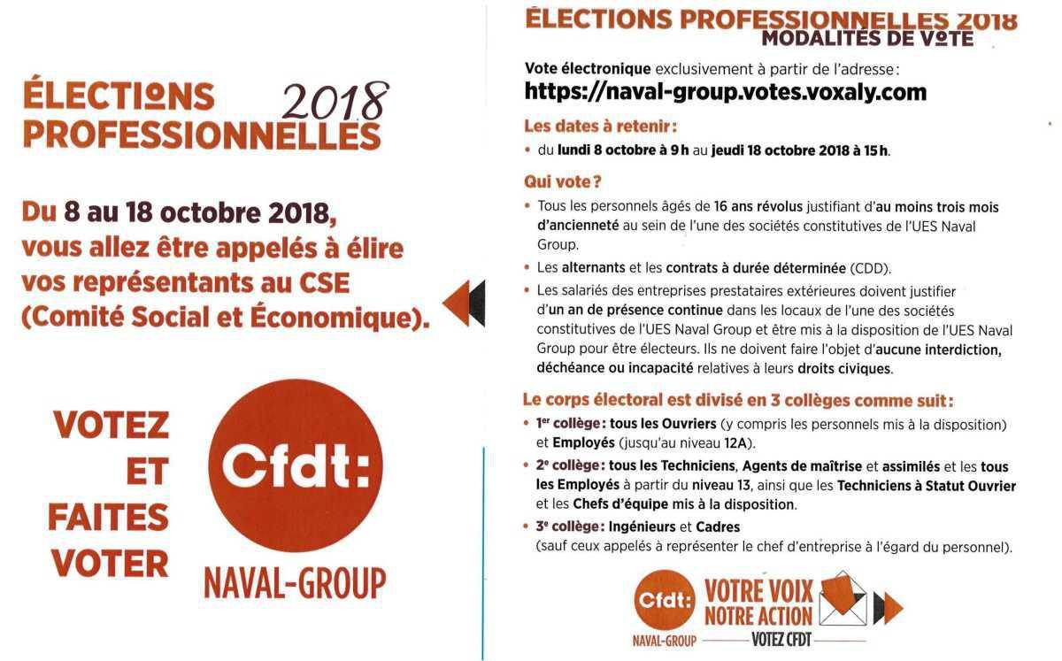 ELECTIONS Modalités