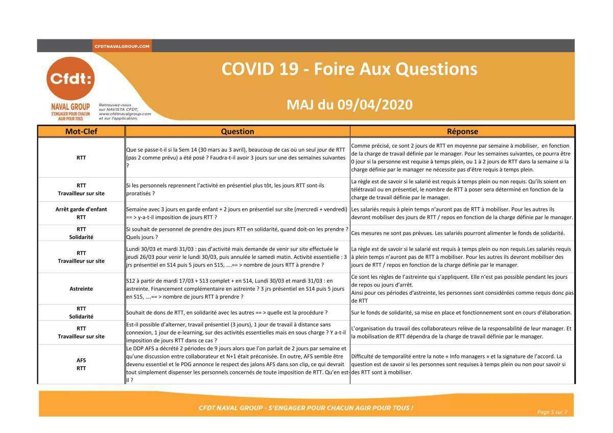 FAQ COVID 19