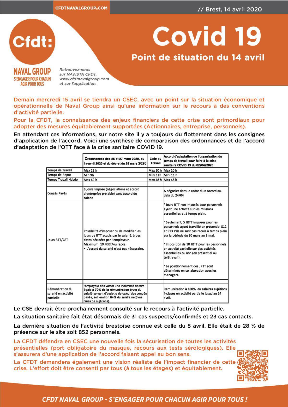 INFOS Brest du 14 Avril 2020